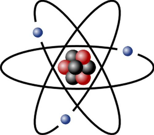 The Atom in Islam